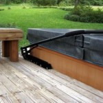 Cover Mate 3 (Deck/floor Mount)